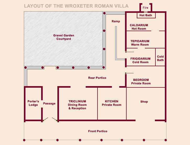 Layout of Wroxeter Roman Villa